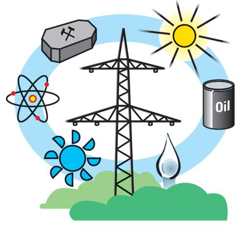 Energien