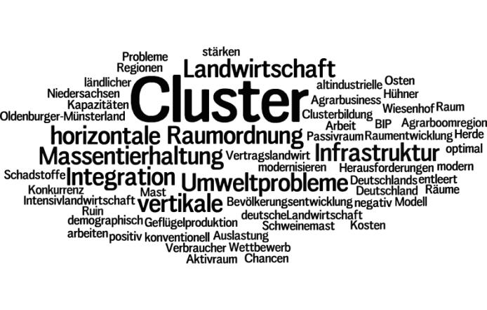 Ernst Klett Verlag - Cluster der Geflügelproduktion im Oldenburger ...