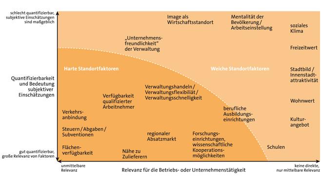Ernst Klett Verlag - Apple, Boeing, GM & Co: Eine Standortanalyse ...