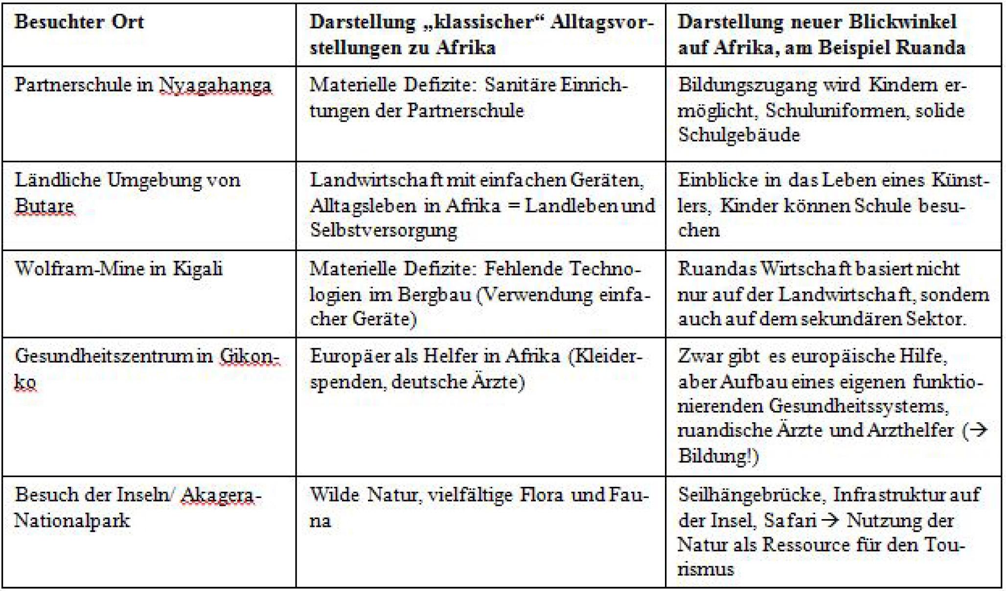 Ernst Klett Verlag Terrasse Schulbucher Lehrmaterialien Und Lernmaterialien
